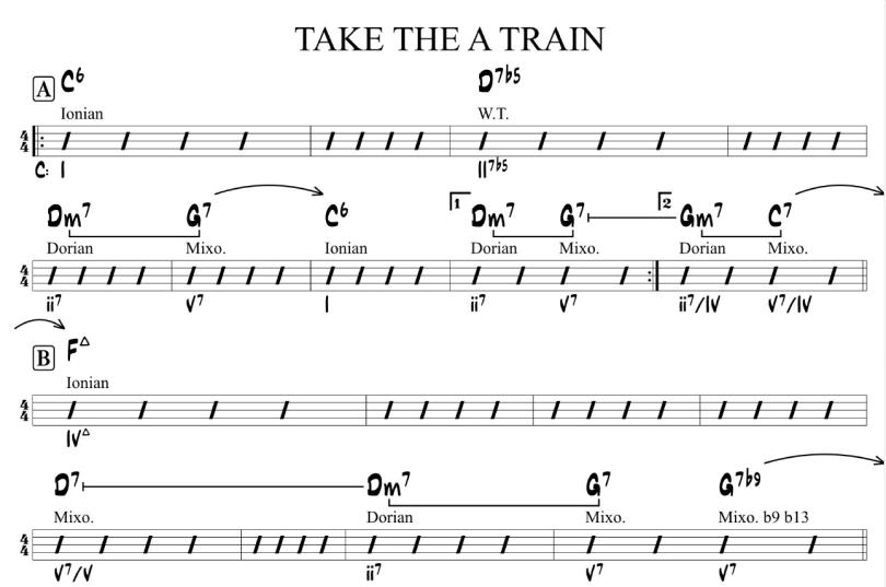 Take train excerpt